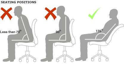 Back posture image